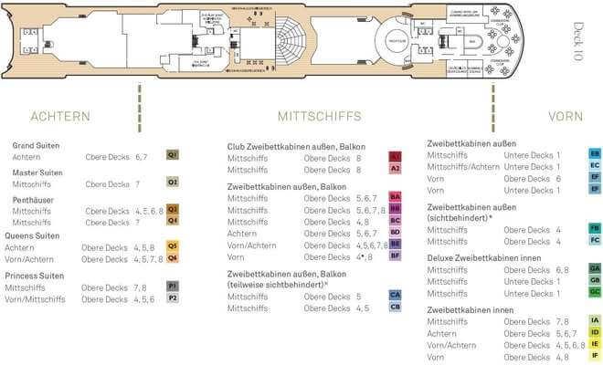 Queen Elizabeth - Deck 10